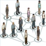 Социальная сеть Places
